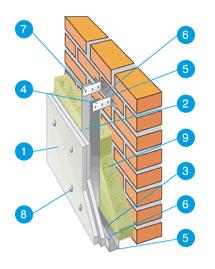 Комплексная звукоизоляция стен и перегородок